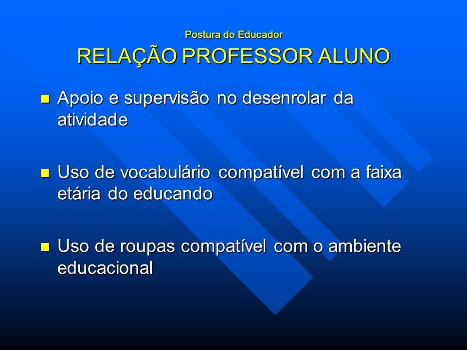 Postura do Educador RELAÇÃO PROFESSOR ALUNO Apoio e supervisão no desenrolar da atividade Apoio e supervisão no desenrolar da atividade Uso de vocabul
