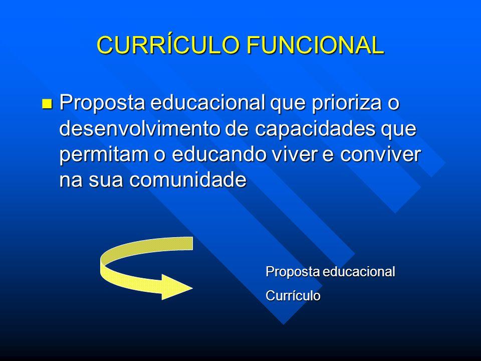 CURRÍCULO FUNCIONAL Proposta educacional que prioriza o desenvolvimento de capacidades que permitam o educando viver e conviver na sua comunidade Prop