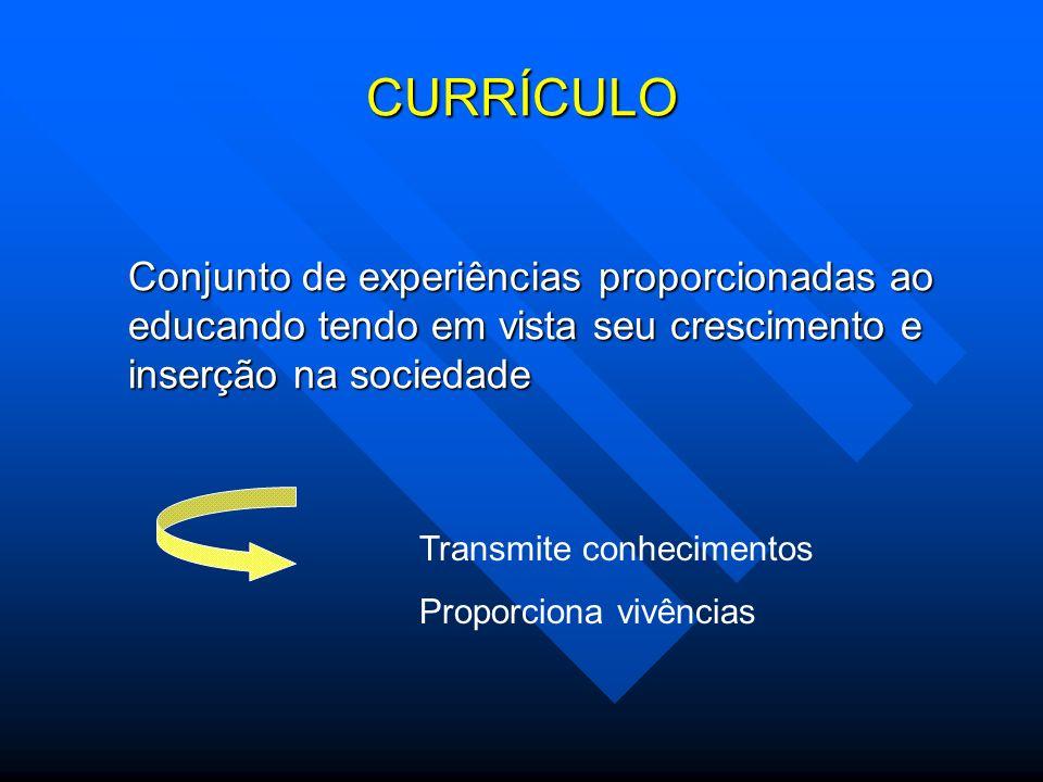 CURRÍCULO Conjunto de experiências proporcionadas ao educando tendo em vista seu crescimento e inserção na sociedade Transmite conhecimentos Proporcio