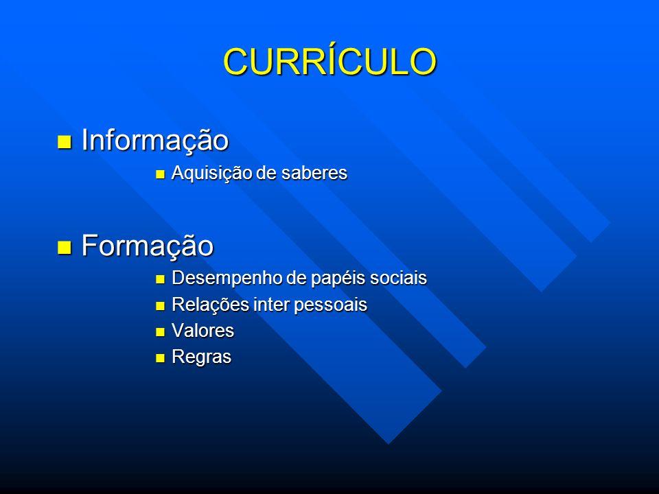 CURRÍCULO Informação Informação Aquisição de saberes Aquisição de saberes Formação Formação Desempenho de papéis sociais Desempenho de papéis sociais