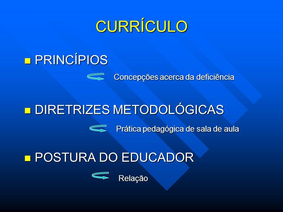 CURRÍCULO PRINCÍPIOS PRINCÍPIOS DIRETRIZES METODOLÓGICAS DIRETRIZES METODOLÓGICAS POSTURA DO EDUCADOR POSTURA DO EDUCADOR Concepções acerca da deficiê