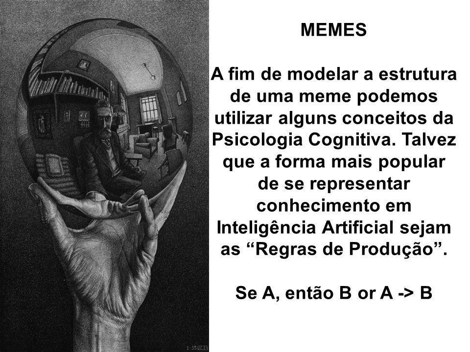 MEMES A fim de modelar a estrutura de uma meme podemos utilizar alguns conceitos da Psicologia Cognitiva. Talvez que a forma mais popular de se repres