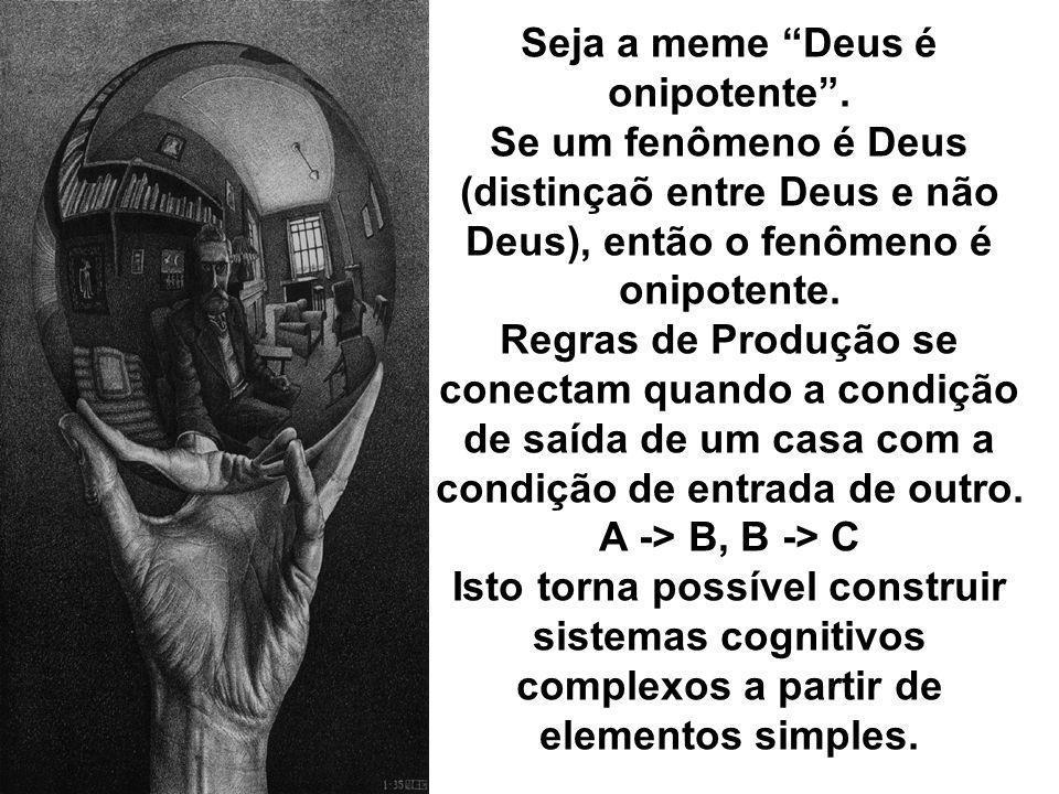 Seja a meme Deus é onipotente. Se um fenômeno é Deus (distinçaõ entre Deus e não Deus), então o fenômeno é onipotente. Regras de Produção se conectam