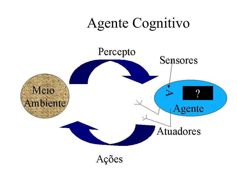 Agente Cognitivo