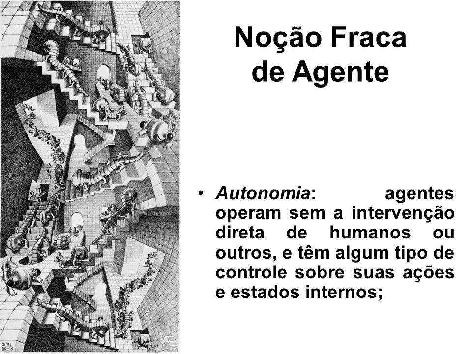 Noção Fraca de Agente Autonomia: agentes operam sem a intervenção direta de humanos ou outros, e têm algum tipo de controle sobre suas ações e estados