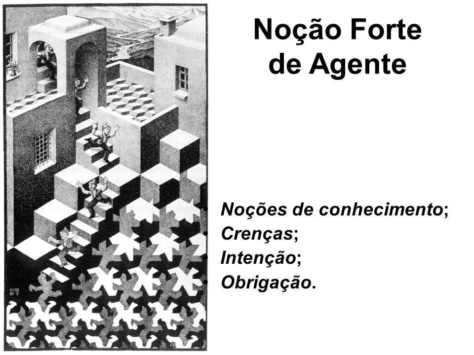 Noção Forte de Agente Noções de conhecimento; Crenças; Intenção; Obrigação.