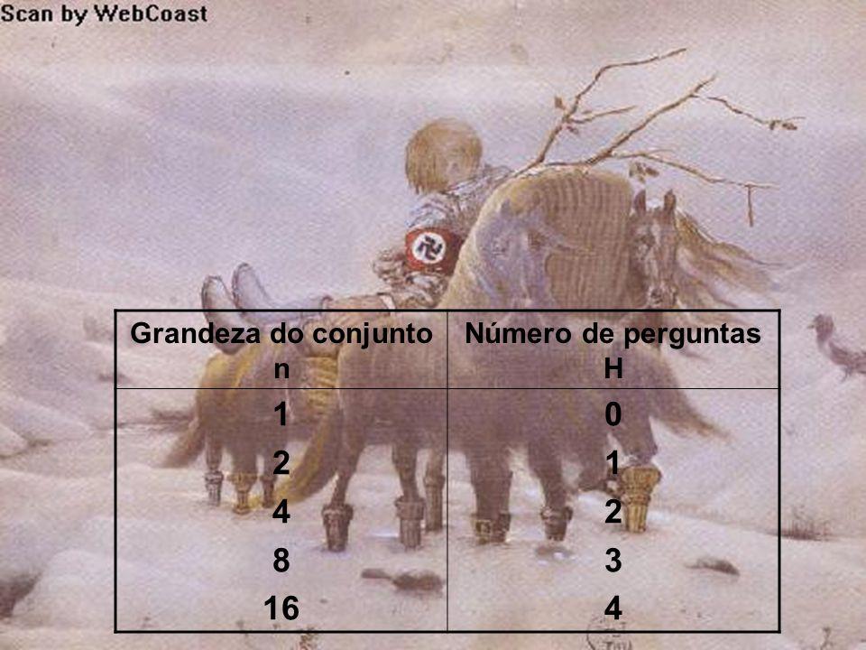 Grandeza do conjunto n Número de perguntas H 1 2 4 8 16 0123401234