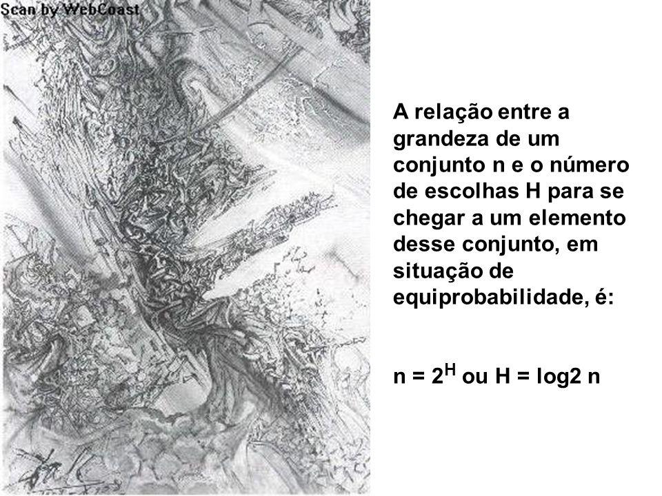 A relação entre a grandeza de um conjunto n e o número de escolhas H para se chegar a um elemento desse conjunto, em situação de equiprobabilidade, é: