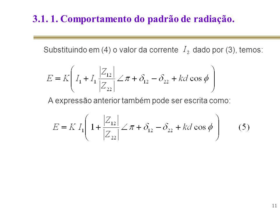 11 3.1. 1. Comportamento do padrão de radiação. Substituindo em (4) o valor da corrente dado por (3), temos: A expressão anterior também pode ser escr