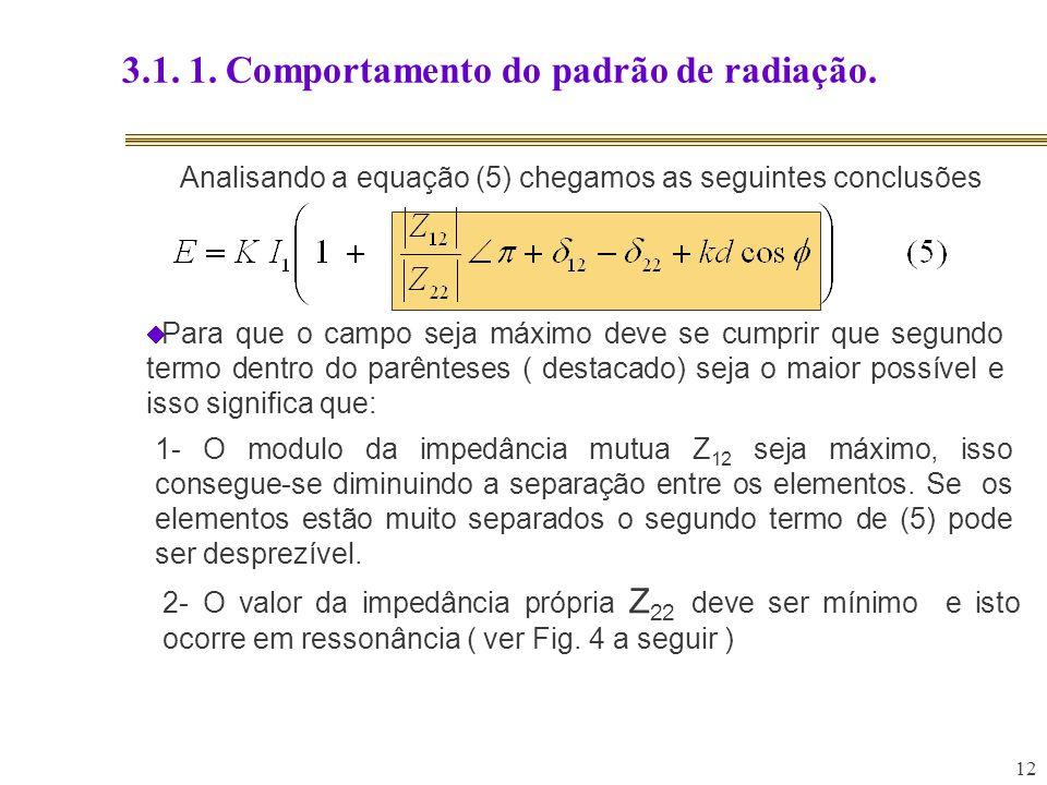 12 3.1. 1. Comportamento do padrão de radiação. Analisando a equação (5) chegamos as seguintes conclusões Para que o campo seja máximo deve se cumprir
