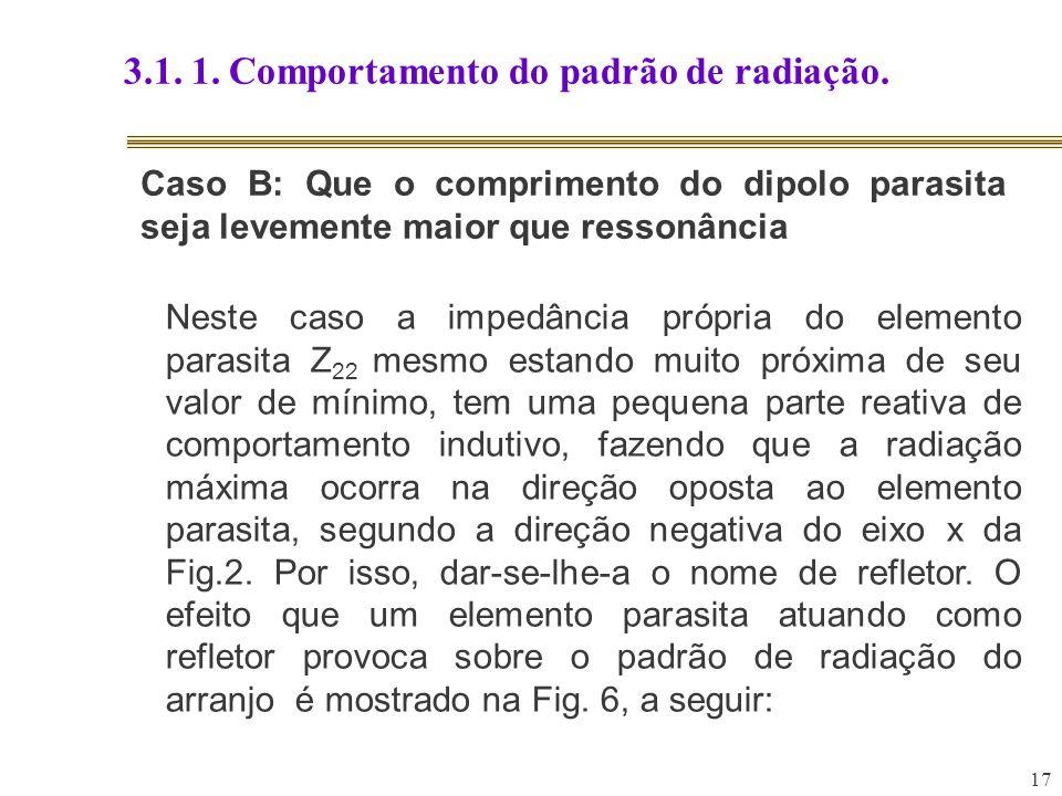 17 3.1. 1. Comportamento do padrão de radiação. Caso B: Que o comprimento do dipolo parasita seja levemente maior que ressonância Neste caso a impedân