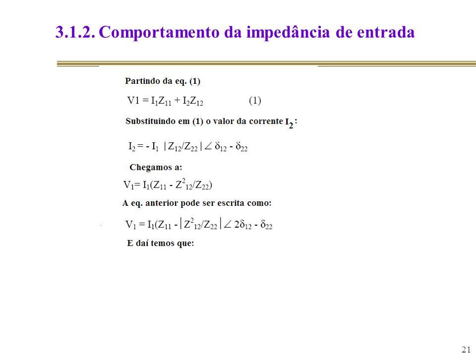 21 3.1.2. Comportamento da impedância de entrada