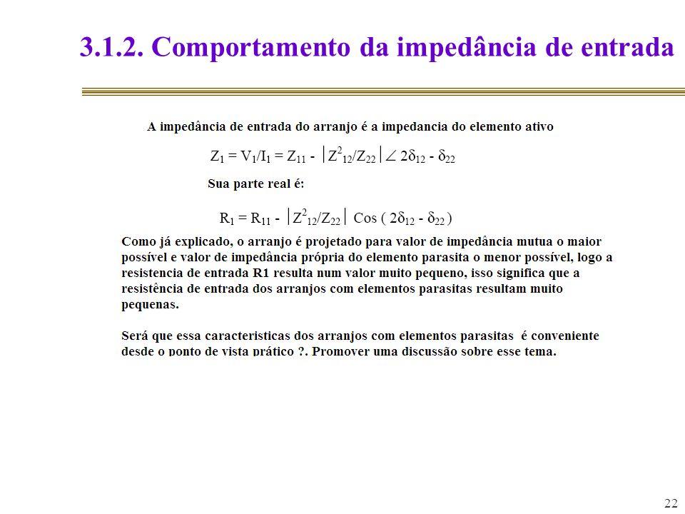 22 3.1.2. Comportamento da impedância de entrada