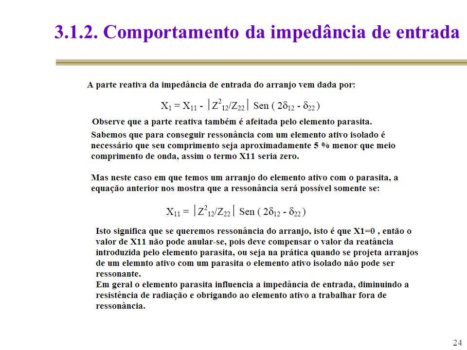 24 3.1.2. Comportamento da impedância de entrada
