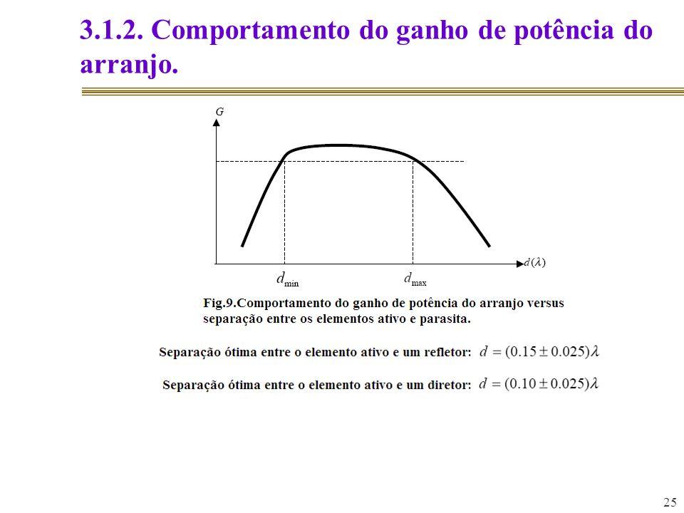 25 3.1.2. Comportamento do ganho de potência do arranjo.