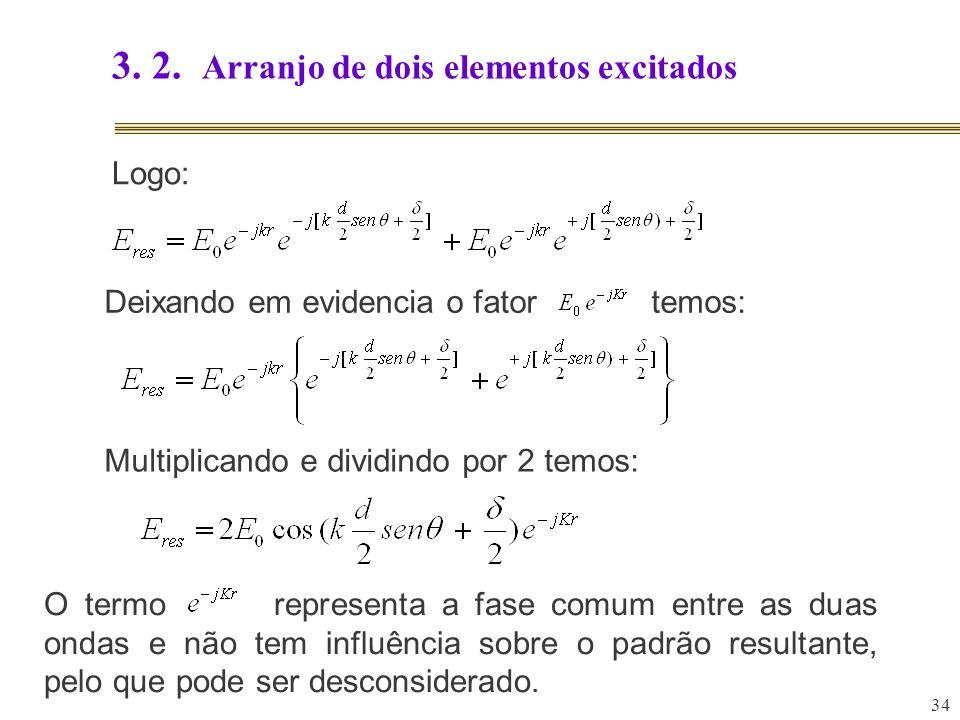 34 3. 2. Arranjo de dois elementos excitados Logo: Deixando em evidencia o fator temos: Multiplicando e dividindo por 2 temos: O termo representa a fa