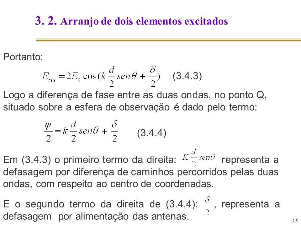 35 3. 2. Arranjo de dois elementos excitados Portanto: Logo a diferença de fase entre as duas ondas, no ponto Q, situado sobre a esfera de observação