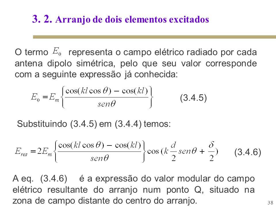 38 3. 2. Arranjo de dois elementos excitados O termo representa o campo elétrico radiado por cada antena dipolo simétrica, pelo que seu valor correspo