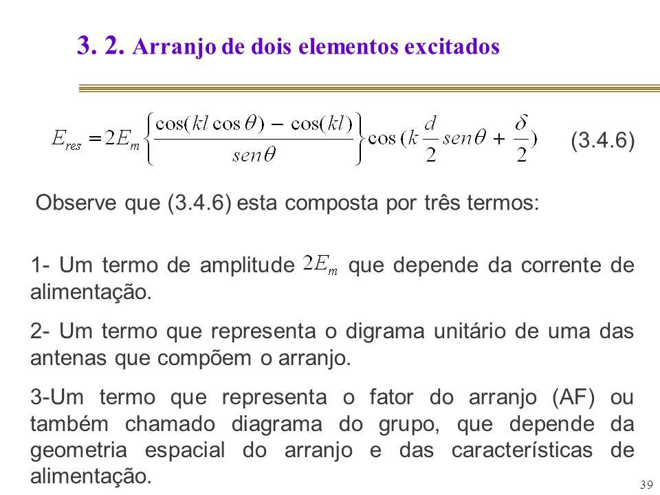 39 3. 2. Arranjo de dois elementos excitados Observe que (3.4.6) esta composta por três termos: (3.4.6) 1- Um termo de amplitude que depende da corren