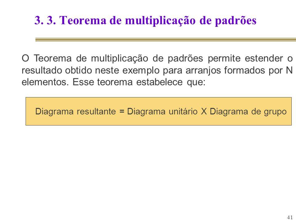 41 3. 3. Teorema de multiplicação de padrões O Teorema de multiplicação de padrões permite estender o resultado obtido neste exemplo para arranjos for