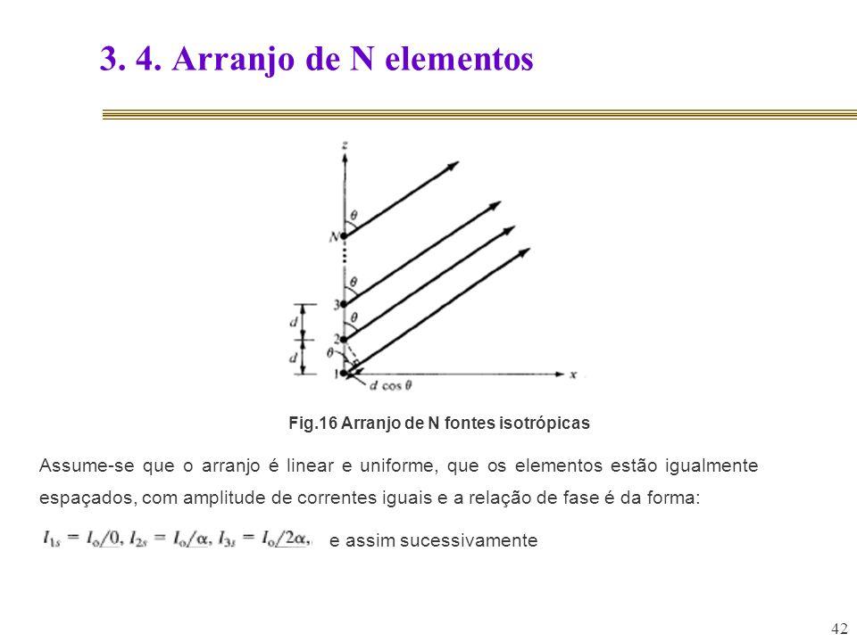 42 3. 4. Arranjo de N elementos Fig.16 Arranjo de N fontes isotrópicas Assume-se que o arranjo é linear e uniforme, que os elementos estão igualmente
