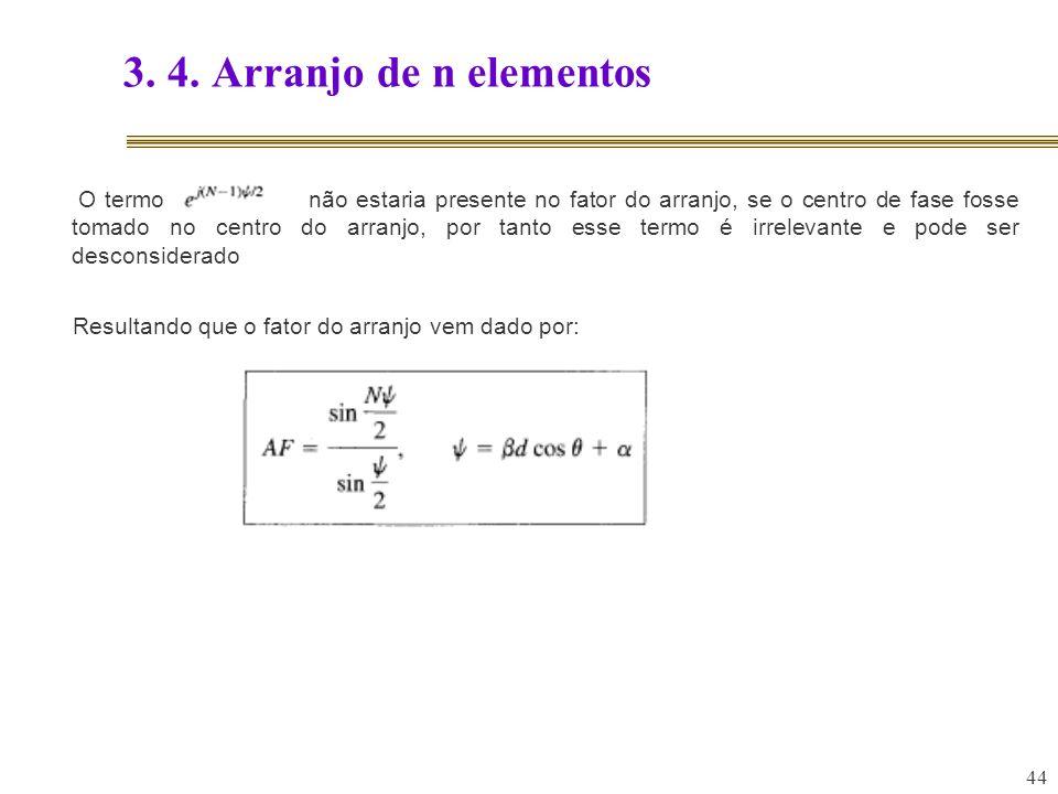 44 3. 4. Arranjo de n elementos Resultando que o fator do arranjo vem dado por: O termo não estaria presente no fator do arranjo, se o centro de fase