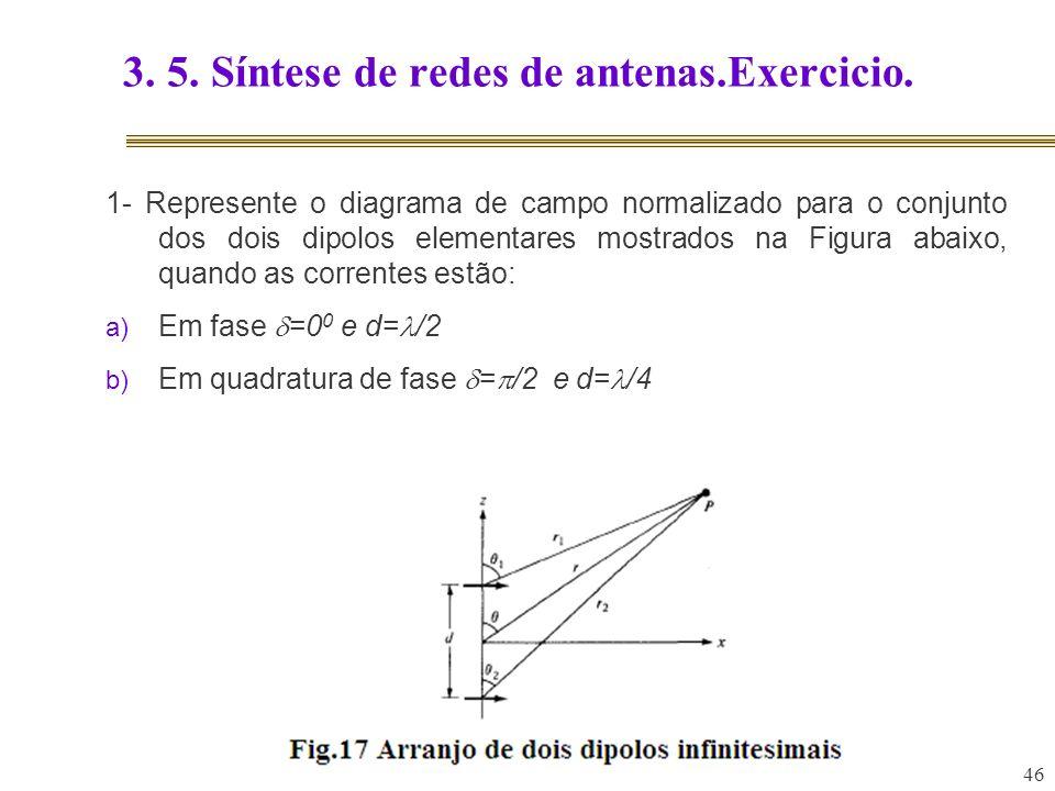 46 3. 5. Síntese de redes de antenas.Exercicio. 1- Represente o diagrama de campo normalizado para o conjunto dos dois dipolos elementares mostrados n