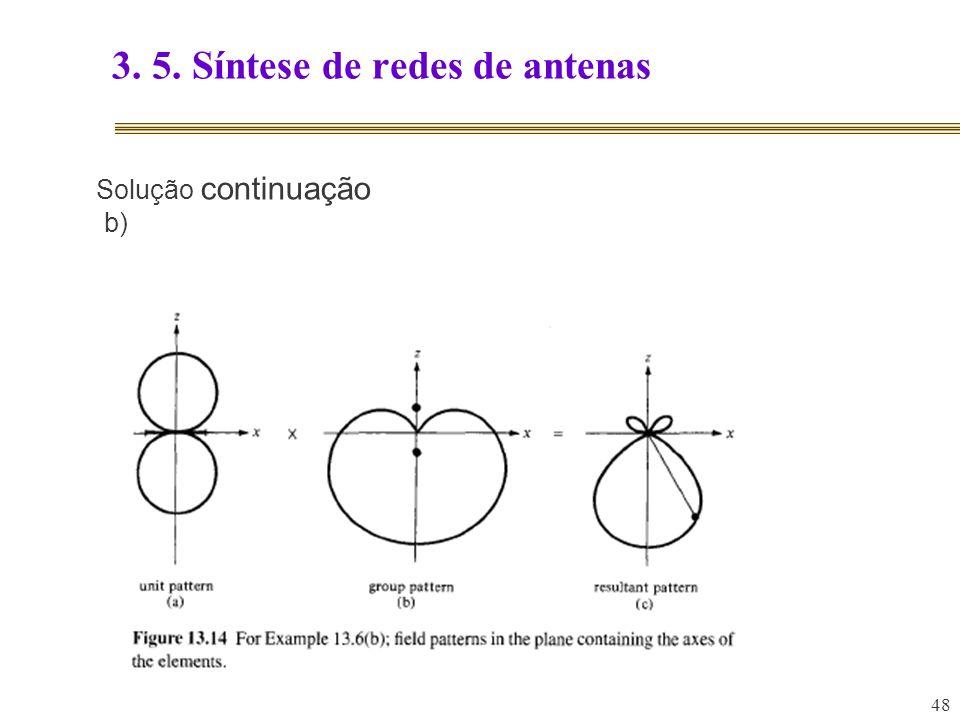 48 3. 5. Síntese de redes de antenas Solução continuação b)
