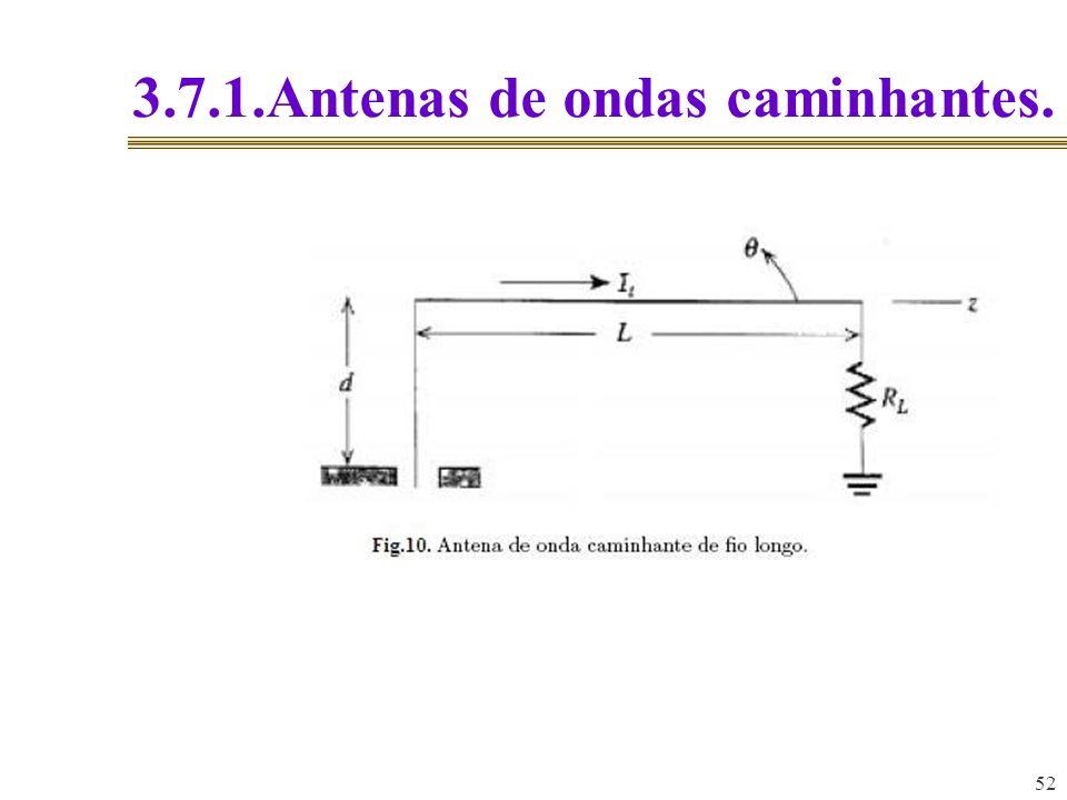 52 3.7.1.Antenas de ondas caminhantes.