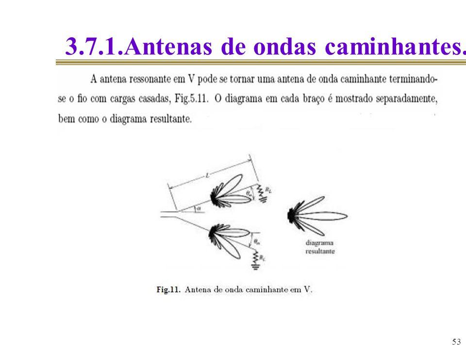 53 3.7.1.Antenas de ondas caminhantes.