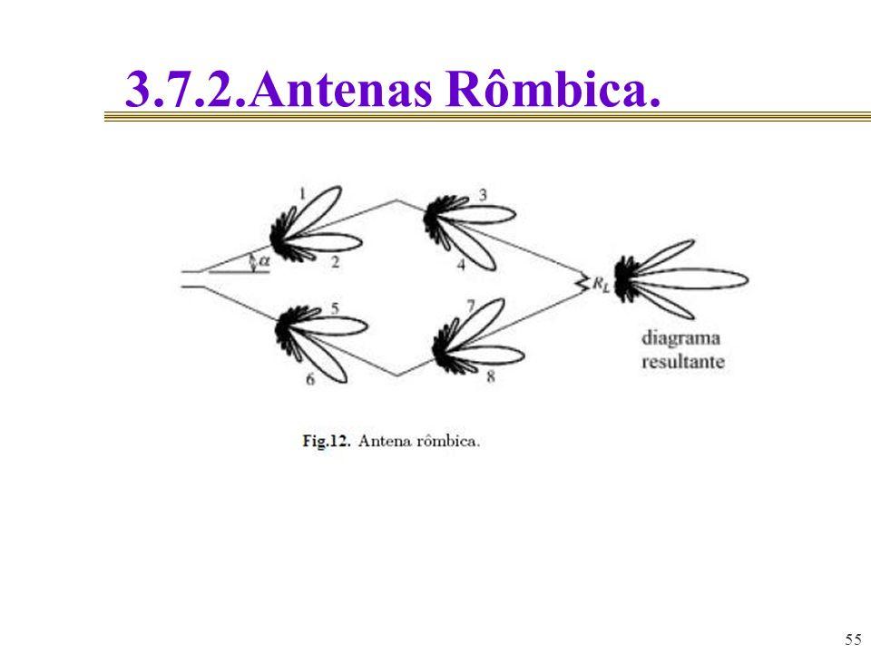 55 3.7.2.Antenas Rômbica.