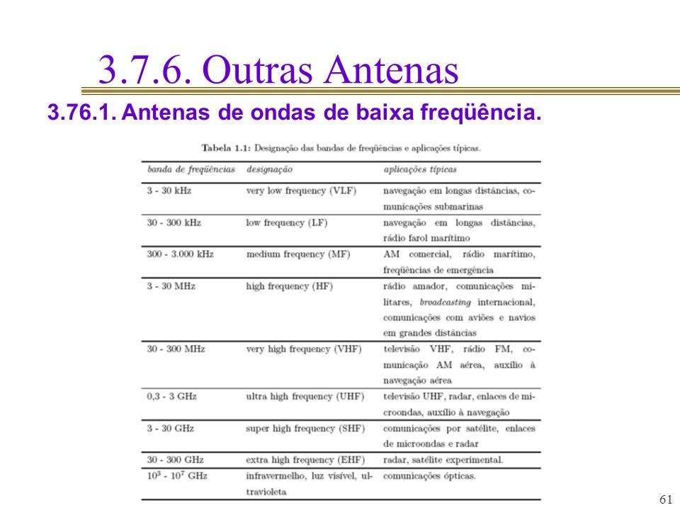 3.7.6. Outras Antenas 61 3.76.1. Antenas de ondas de baixa freqüência.