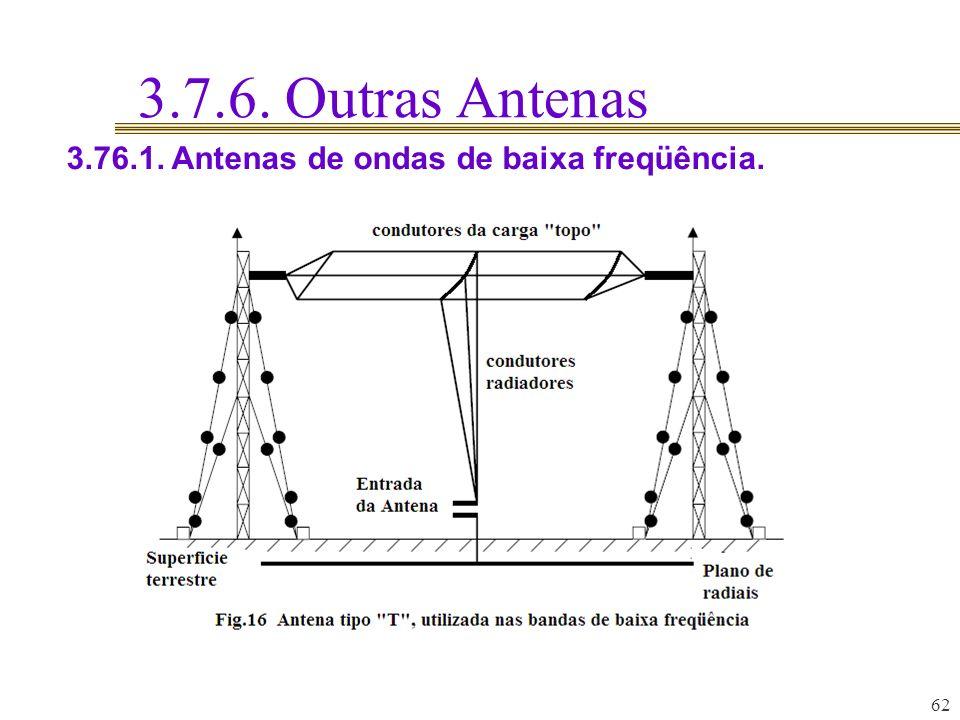 3.7.6. Outras Antenas 62 3.76.1. Antenas de ondas de baixa freqüência.