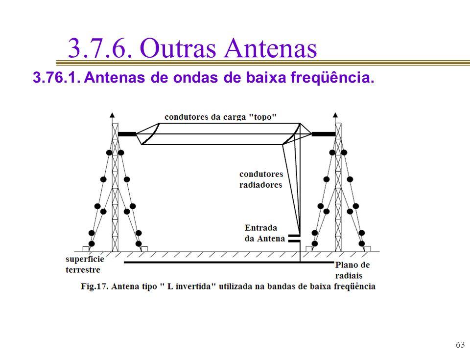 3.7.6. Outras Antenas 63 3.76.1. Antenas de ondas de baixa freqüência.