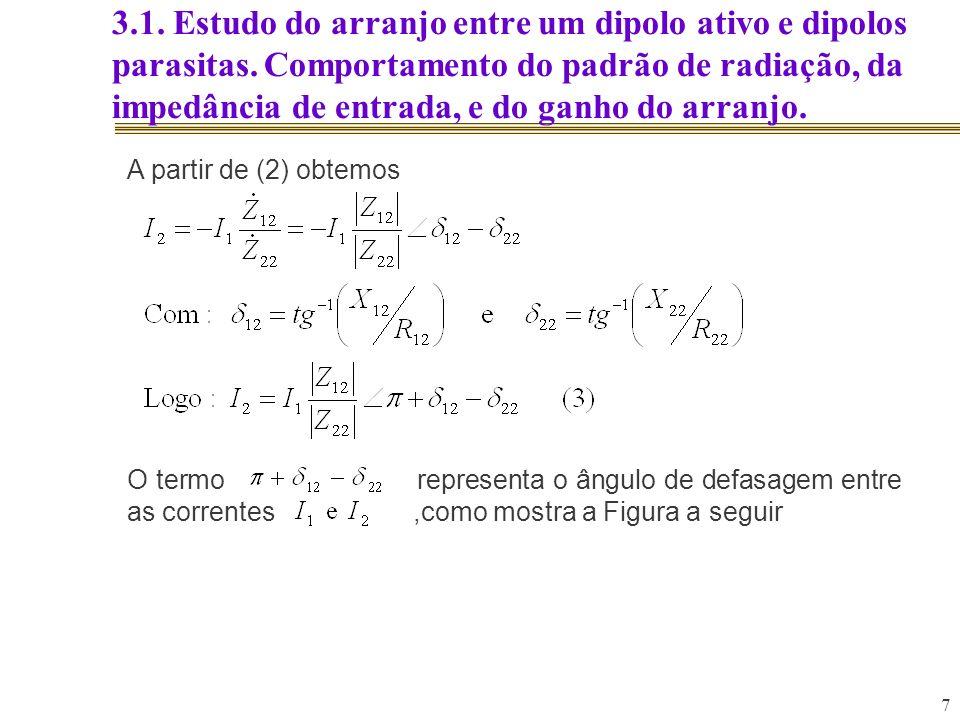 8 3.1.Estudo do arranjo entre um dipolo ativo e dipolos parasitas.
