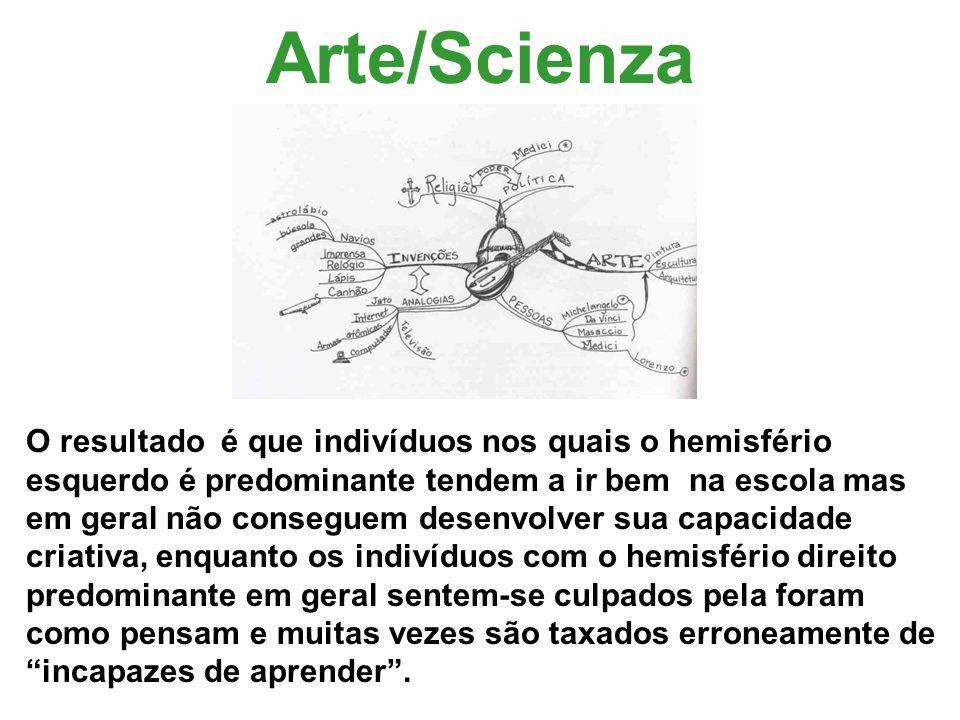 Arte/Scienza O resultado é que indivíduos nos quais o hemisfério esquerdo é predominante tendem a ir bem na escola mas em geral não conseguem desenvol