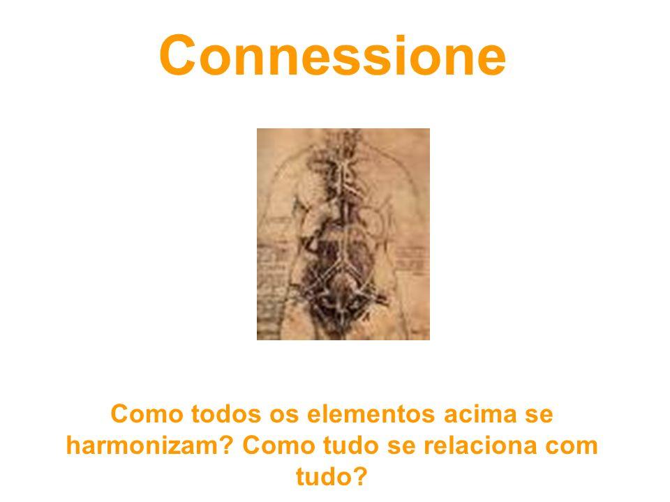Connessione Como todos os elementos acima se harmonizam? Como tudo se relaciona com tudo?