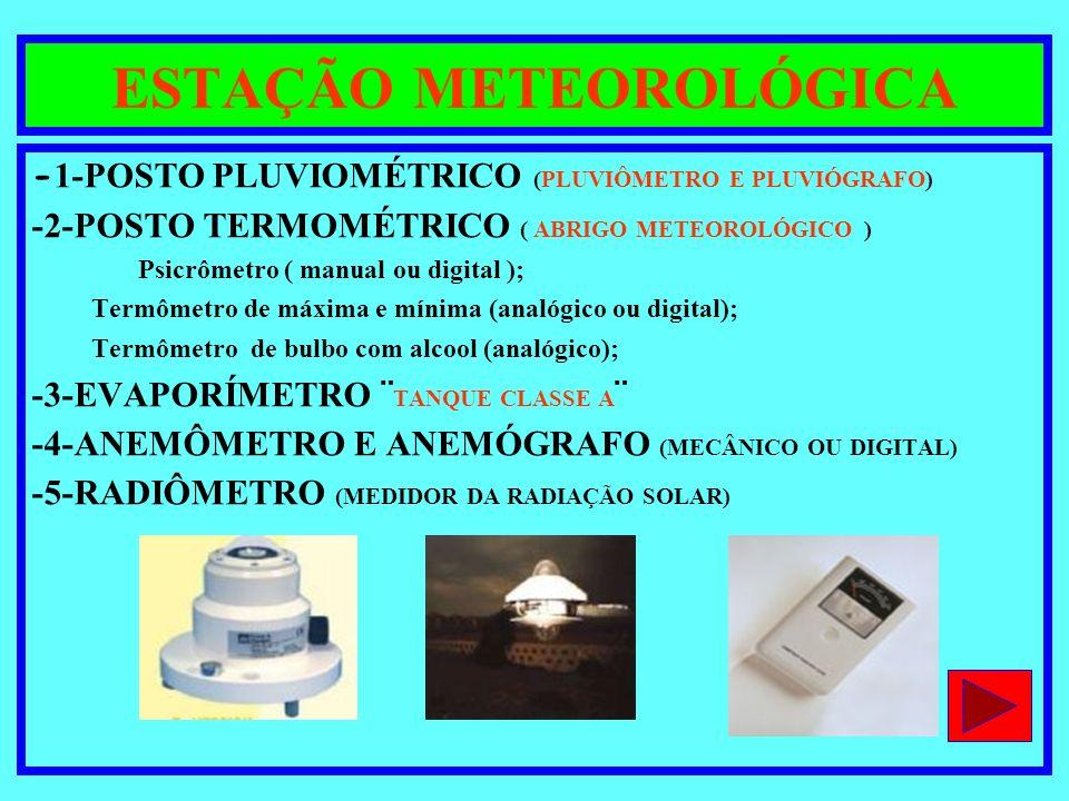 - 1-POSTO PLUVIOMÉTRICO (PLUVIÔMETRO E PLUVIÓGRAFO) -2-POSTO TERMOMÉTRICO ( ABRIGO METEOROLÓGICO ) Psicrômetro ( manual ou digital ); Termômetro de má