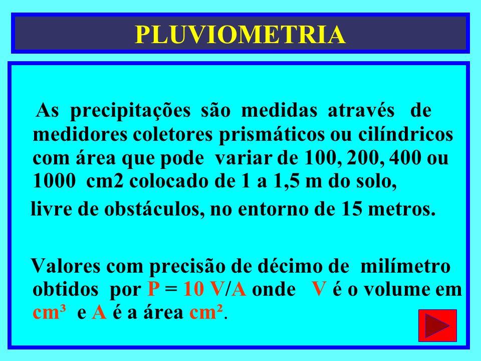 PLUVIOMETRIA As precipitações são medidas através de medidores coletores prismáticos ou cilíndricos com área que pode variar de 100, 200, 400 ou 1000 cm2 colocado de 1 a 1,5 m do solo, livre de obstáculos, no entorno de 15 metros.