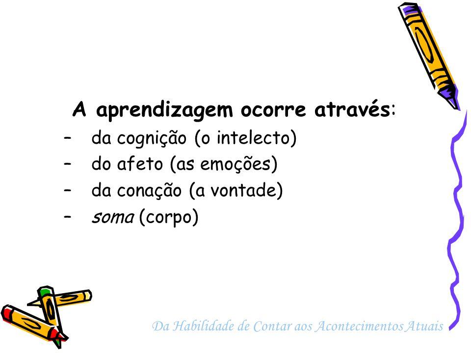 A aprendizagem ocorre através: –da cognição (o intelecto) –do afeto (as emoções) –da conação (a vontade) –soma (corpo)