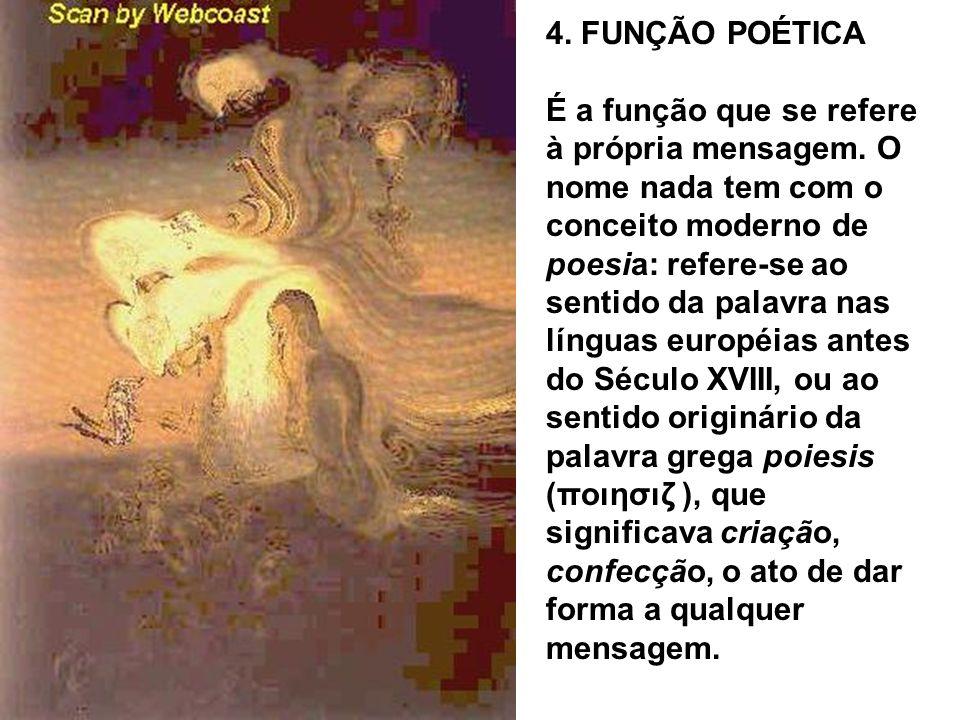 4. FUNÇÃO POÉTICA É a função que se refere à própria mensagem. O nome nada tem com o conceito moderno de poesia: refere-se ao sentido da palavra nas l