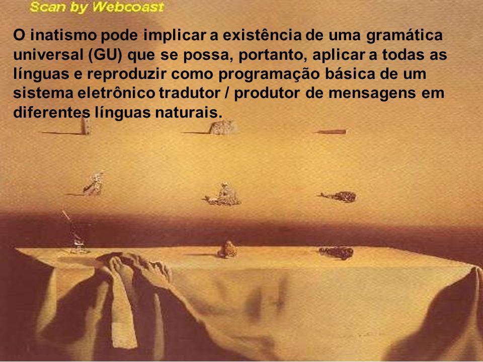O inatismo pode implicar a existência de uma gramática universal (GU) que se possa, portanto, aplicar a todas as línguas e reproduzir como programação