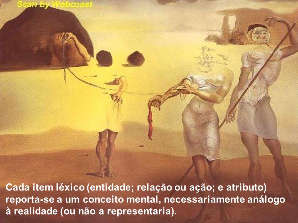 Cada item léxico (entidade; relação ou ação; e atributo) reporta-se a um conceito mental, necessariamente análogo à realidade (ou não a representaria)