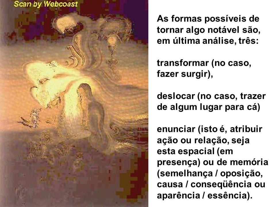As formas possíveis de tornar algo notável são, em última análise, três: transformar (no caso, fazer surgir), deslocar (no caso, trazer de algum lugar