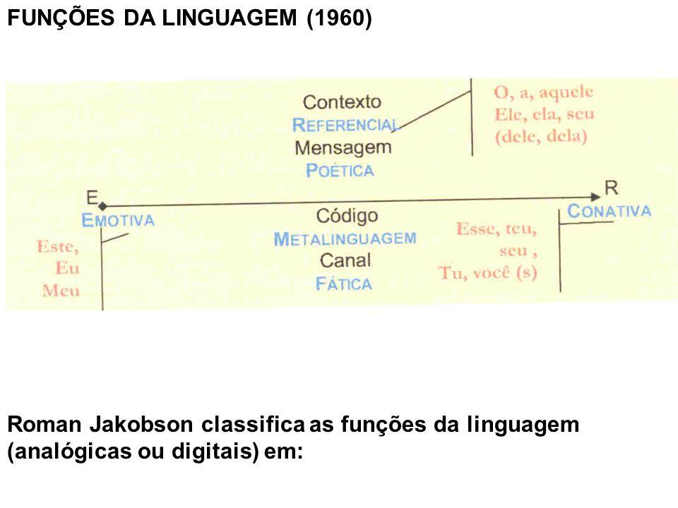 FUNÇÕES DA LINGUAGEM (1960) Roman Jakobson classifica as funções da linguagem (analógicas ou digitais) em: