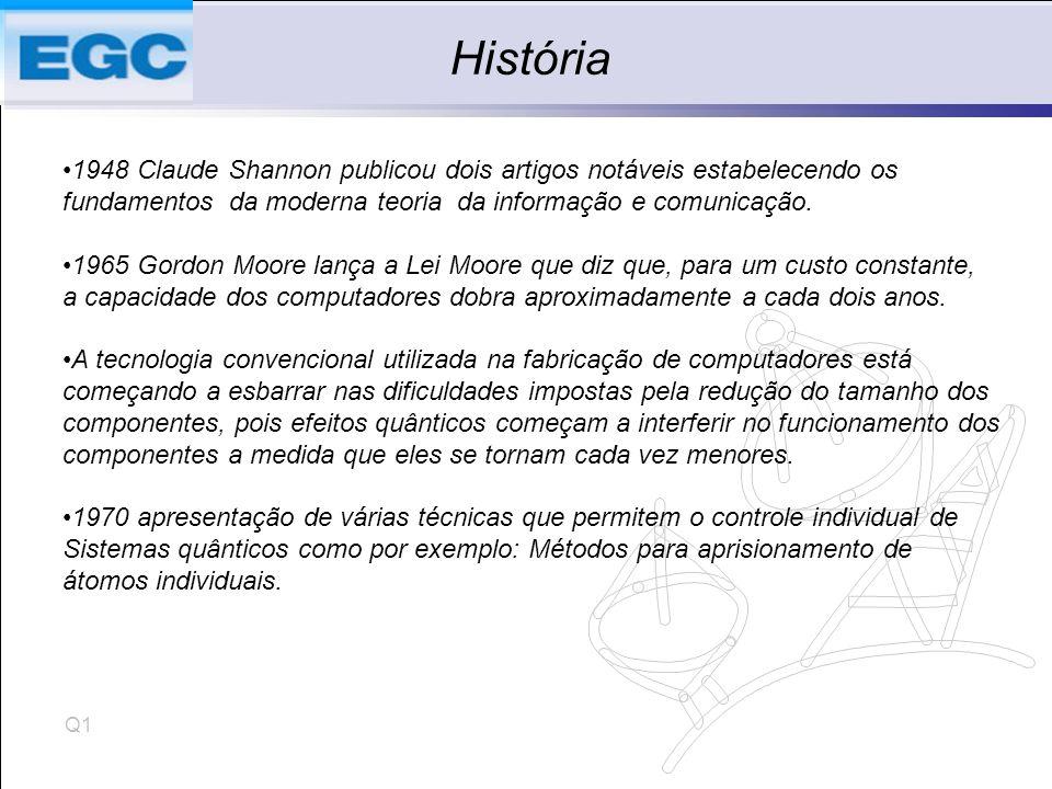 Q1 História 1948 Claude Shannon publicou dois artigos notáveis estabelecendo os fundamentos da moderna teoria da informação e comunicação.