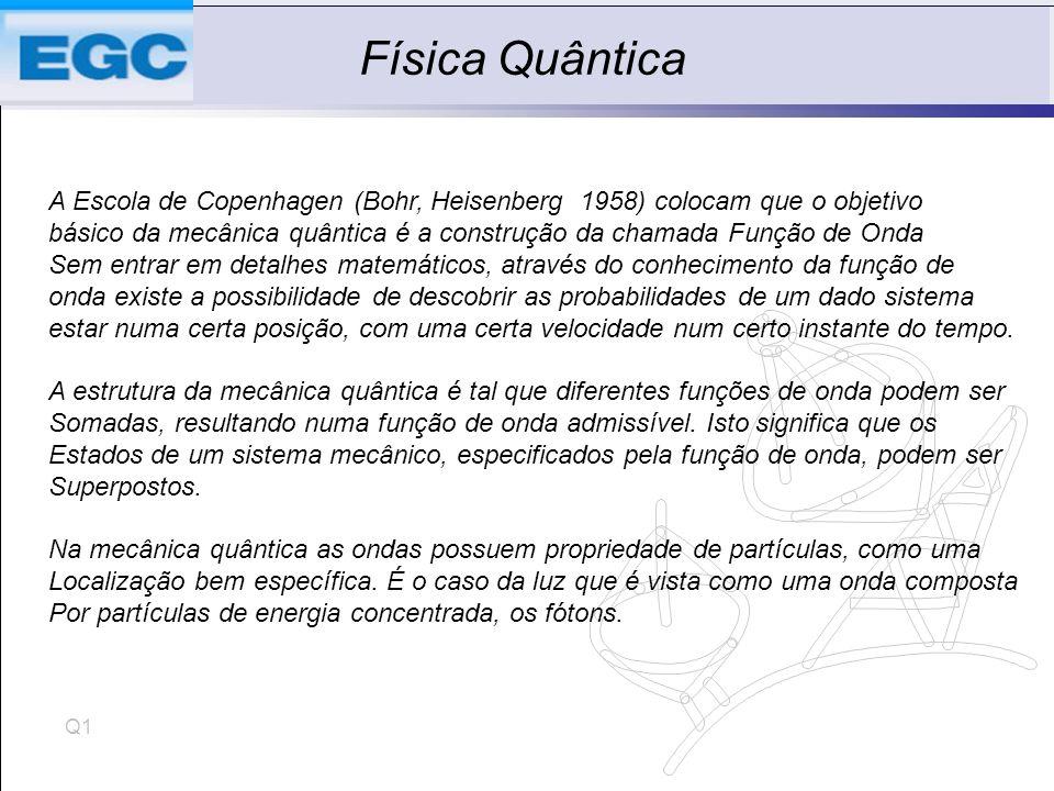 Q1 Física Quântica A Escola de Copenhagen (Bohr, Heisenberg 1958) colocam que o objetivo básico da mecânica quântica é a construção da chamada Função de Onda Sem entrar em detalhes matemáticos, através do conhecimento da função de onda existe a possibilidade de descobrir as probabilidades de um dado sistema estar numa certa posição, com uma certa velocidade num certo instante do tempo.