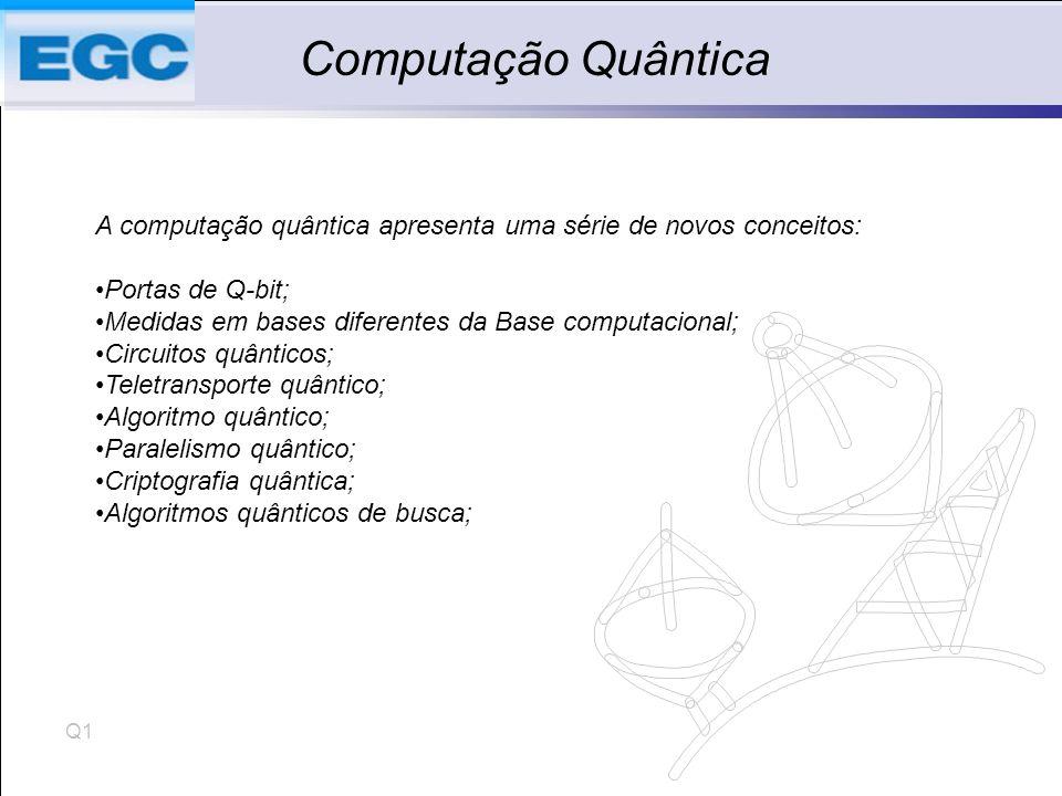 Q1 Computação Quântica A computação quântica apresenta uma série de novos conceitos: Portas de Q-bit; Medidas em bases diferentes da Base computacional; Circuitos quânticos; Teletransporte quântico; Algoritmo quântico; Paralelismo quântico; Criptografia quântica; Algoritmos quânticos de busca;