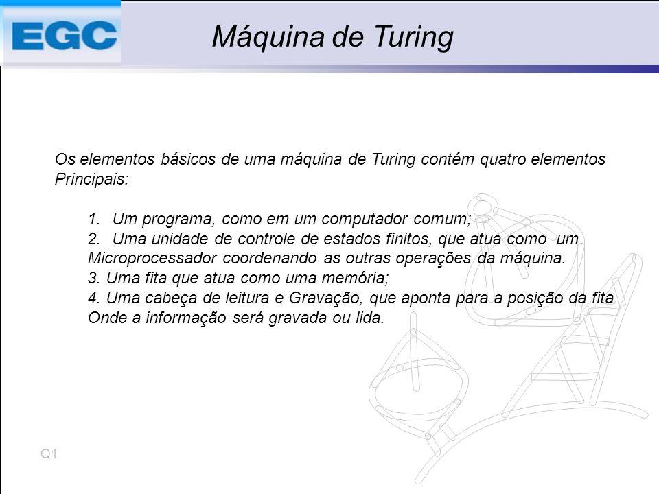 Q1 Máquina de Turing Os elementos básicos de uma máquina de Turing contém quatro elementos Principais: 1.Um programa, como em um computador comum; 2.Uma unidade de controle de estados finitos, que atua como um Microprocessador coordenando as outras operações da máquina.
