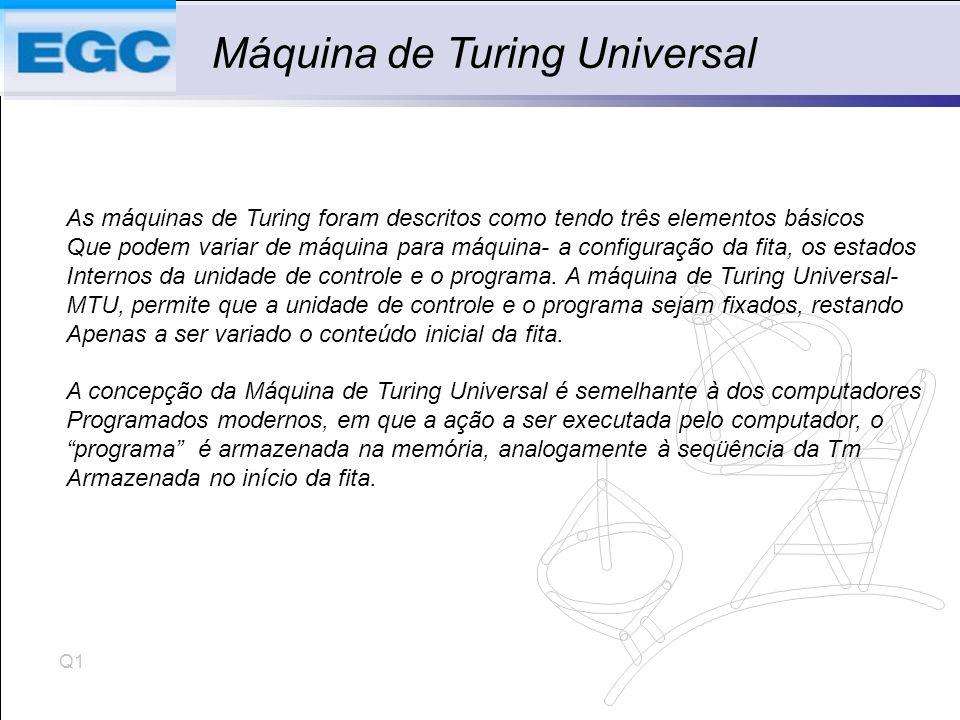 Q1 Máquina de Turing Universal As máquinas de Turing foram descritos como tendo três elementos básicos Que podem variar de máquina para máquina- a configuração da fita, os estados Internos da unidade de controle e o programa.